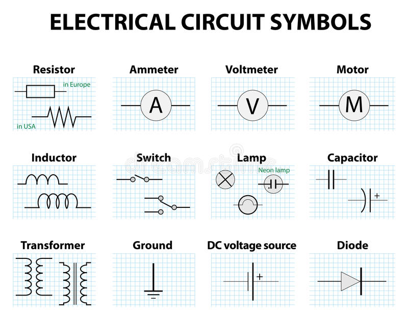 Electronic Symbols And Definitions