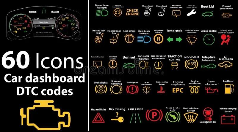 Nissan Car Dashboard Symbols