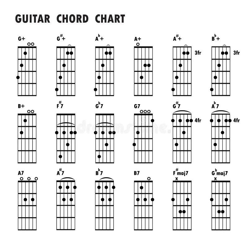Basic Guitar Chord Chart Pdf