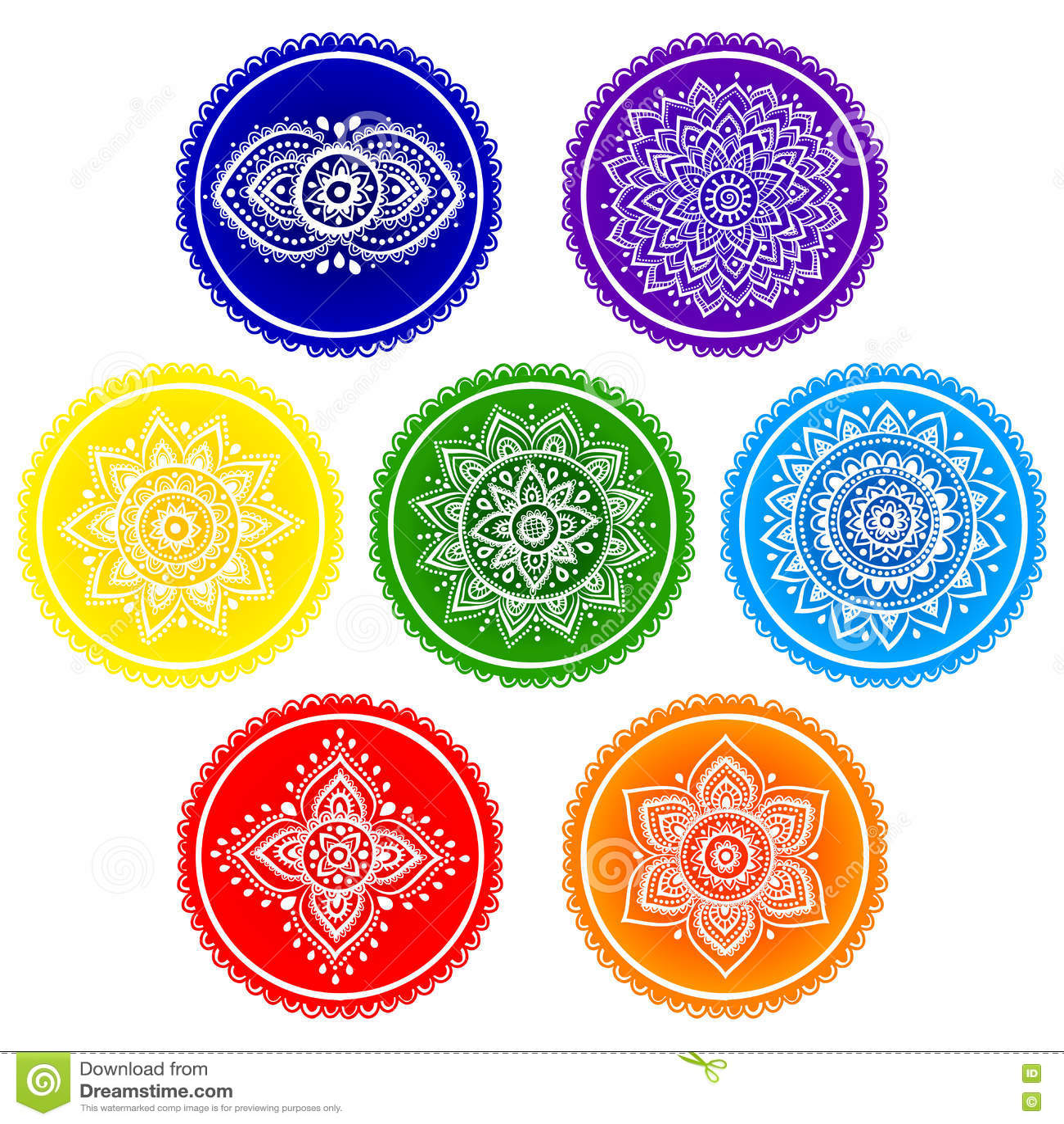 printable 7 chakras chart