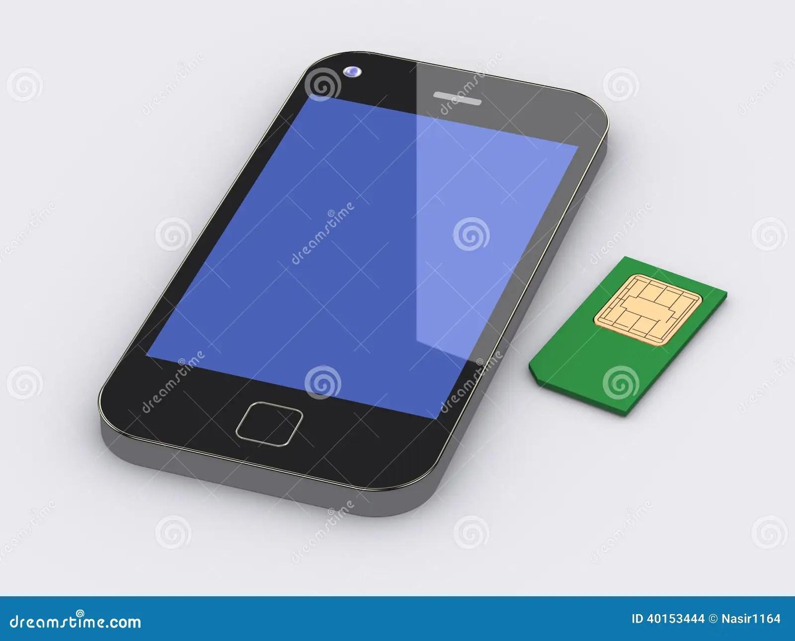 Read Phone Sim Card