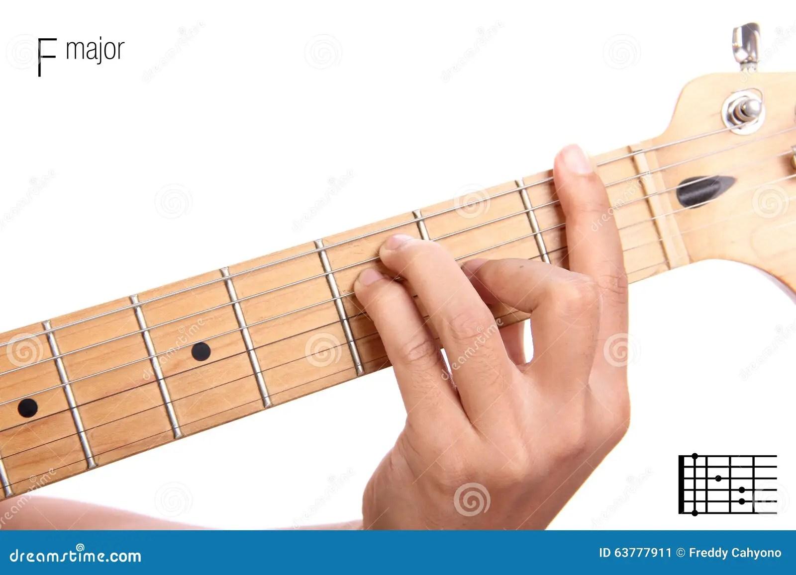 F Major 7 Chord Guitar Finger Position