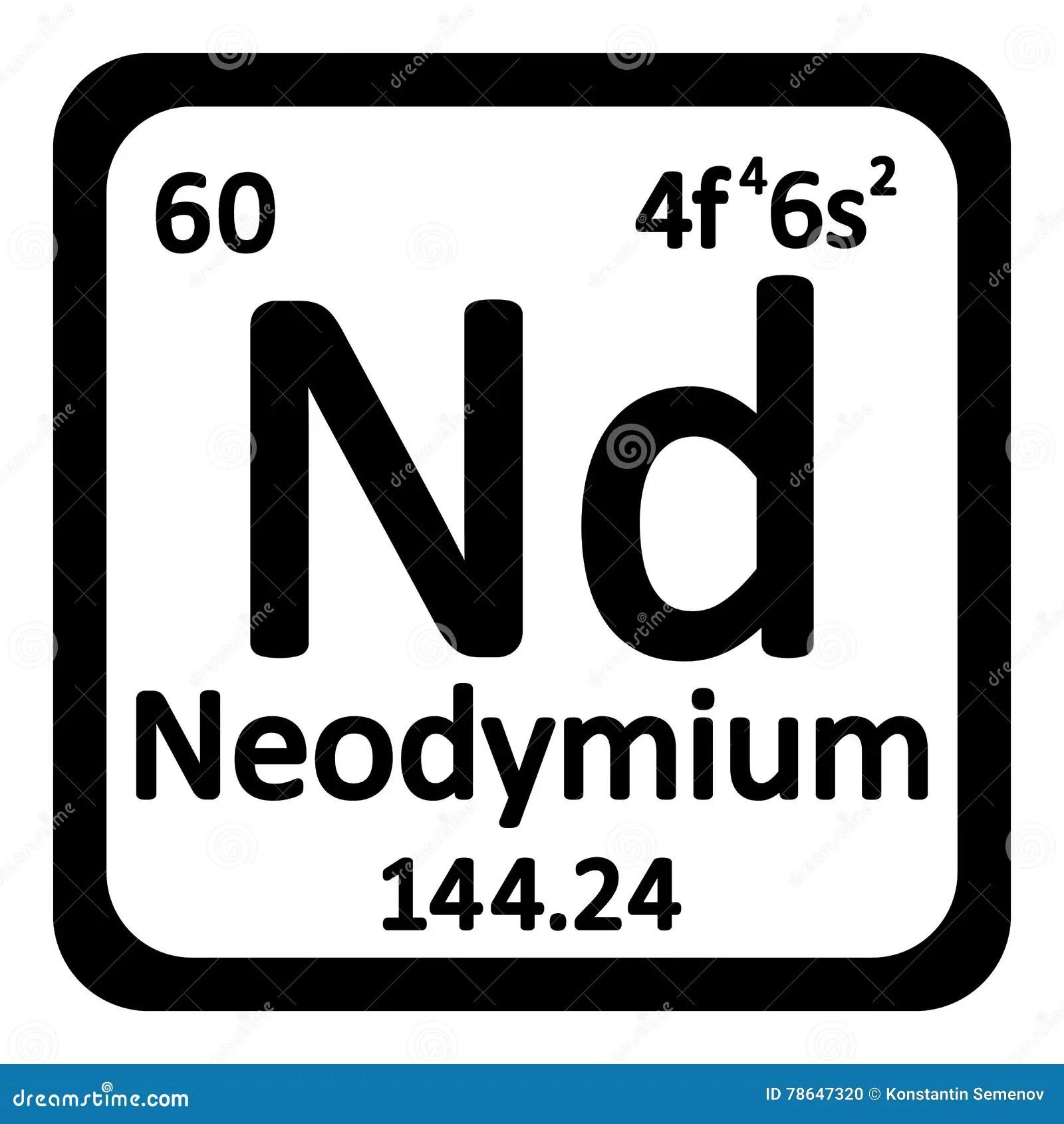 Table Periodic Chemistry School