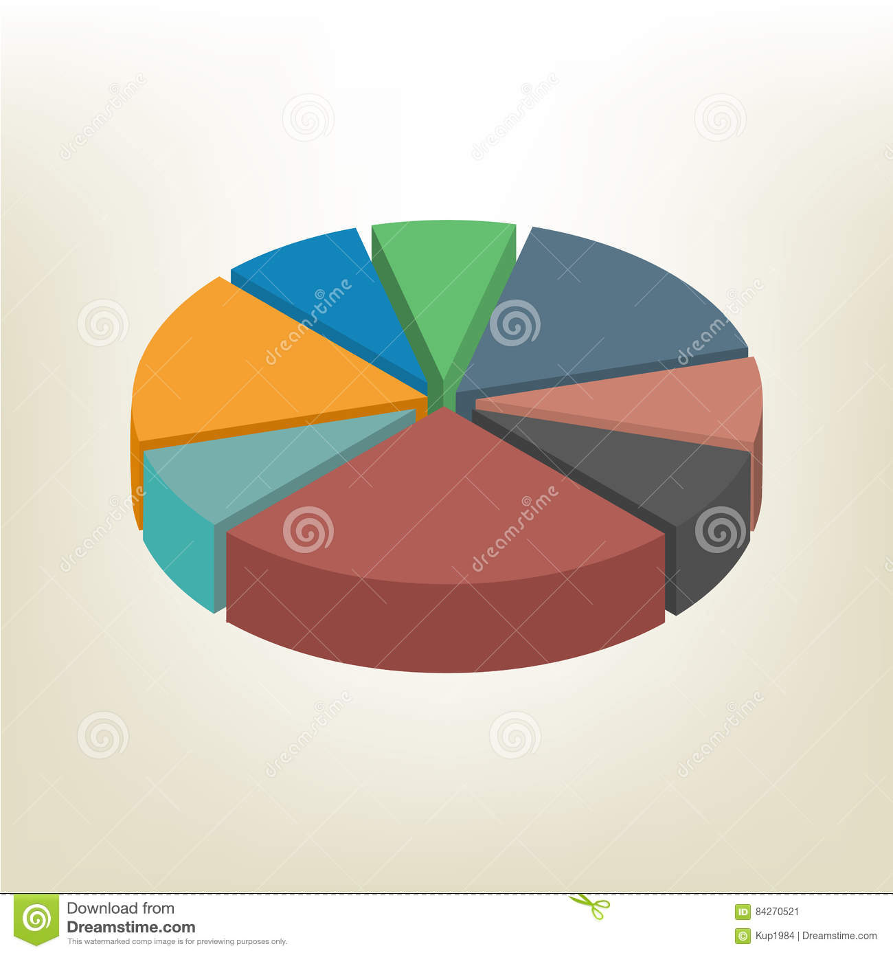Using Financial Report Pie Chart