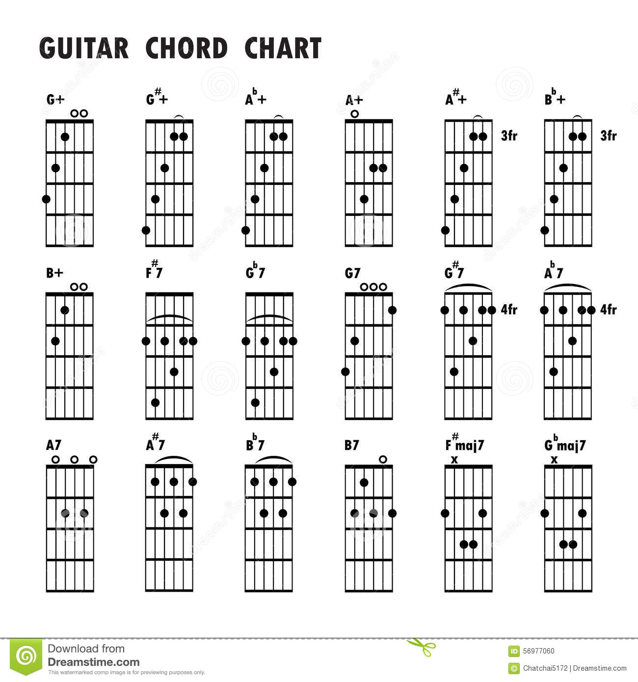 B Minor Chord Guitar Finger Position