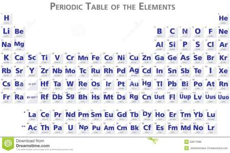 Tabla periodica de los elementos con configuracion electronica pdf electronica copy qumica tabla peridica de los elementos qumicos valid buscar tabla periodica de los elementos urtaz Image collections