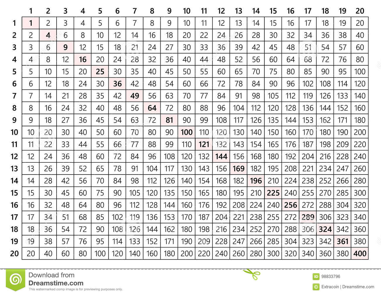 Google Images Multiplication Tables 1 30