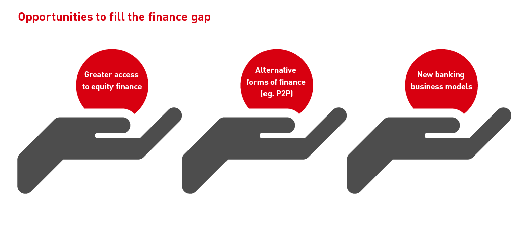disrupted finance_infographic-06