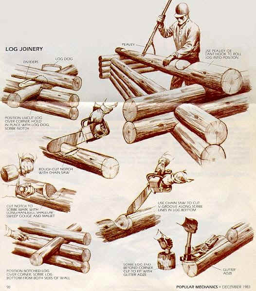 Make Your Own Log Cabin