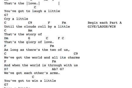 Bon Iver I Cant Make U Love Me Chords ✓ Curtain Design Lajada