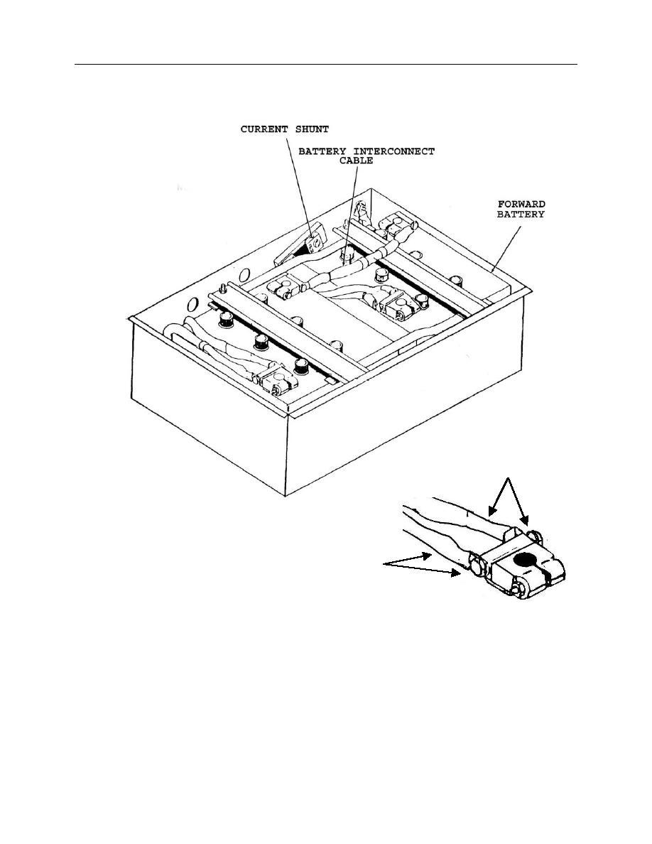 Hmmwv battery wiring diagram wiring diagram u2022 rh ch ionapp co hmmwv ambulance m1097 hmmwv schematic