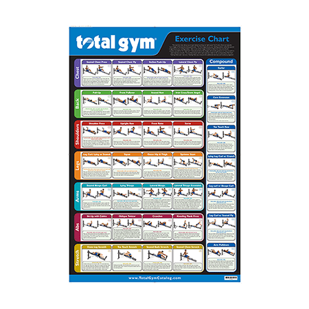 Total Gym Exercise Chart Total Gym