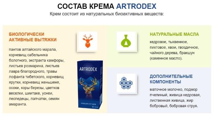 артродекс состав инструкция цена