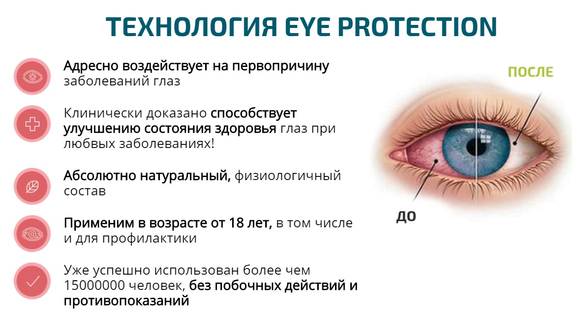 Технология Eye Protection в Crystal Eyes