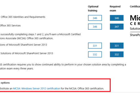microsoft certification roadmap server » Path Decorations Pictures ...