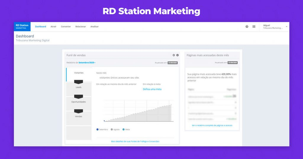 RD Station Marketing: Ferramenta de marketing digital