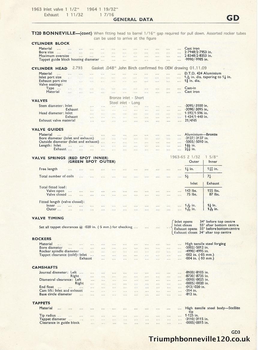 1967 Triumph 650 Bonneville Wiring Schematic 1968 Diagram