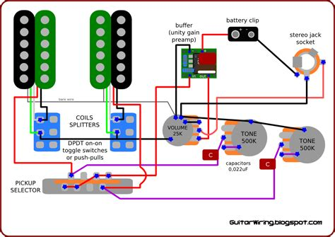 guitar wiring blog diagrams tips wiring inspired jerry