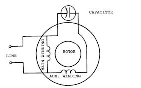 capacitor start capacitor run induction motor quora