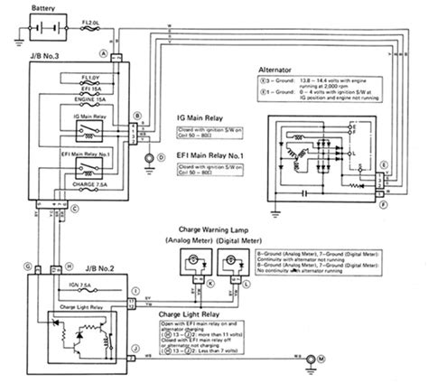 ls1 toyota alternator questions ls1tech