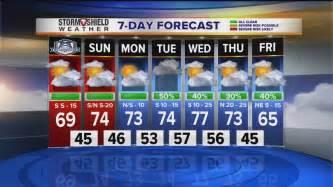 6 weather 7 day forecast youtube
