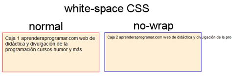 css text align color text decoration text indent