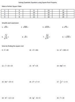 solving quadratic equations square root method worksheet tpt