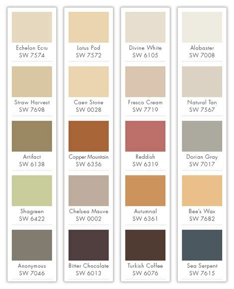 popular interior paint colors year