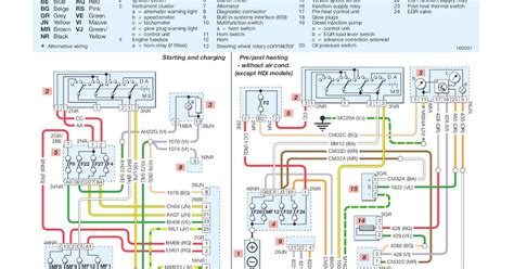 wiring diagrams source peugeot 206 starting charging horn
