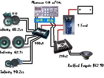 car sound system diagram car audio system wiring