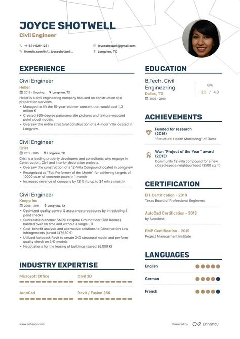 human resources resume guide 2020