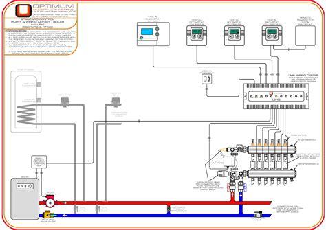 standard control thermostats optimum underfloor heating