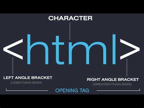 html tutorial beginners learn html 30 minutes youtube