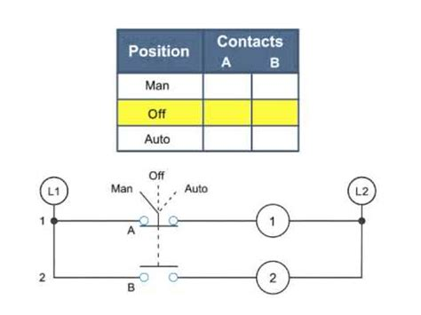 selector switches contacts diagram youtube