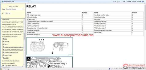 mitsubishi l200 2015 service manual cd triton page