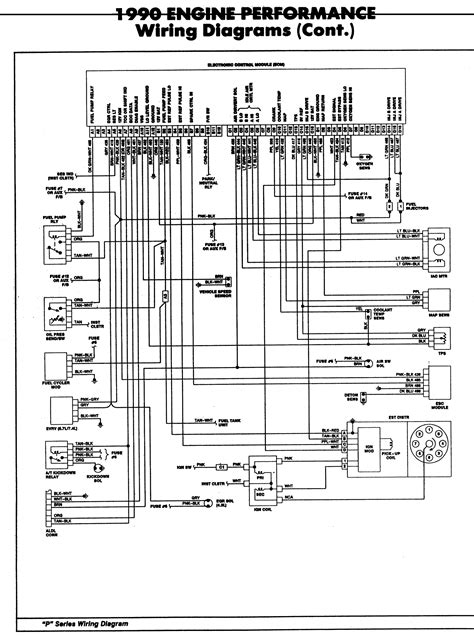 tbi 350 installation land cruiser tech ih8mud