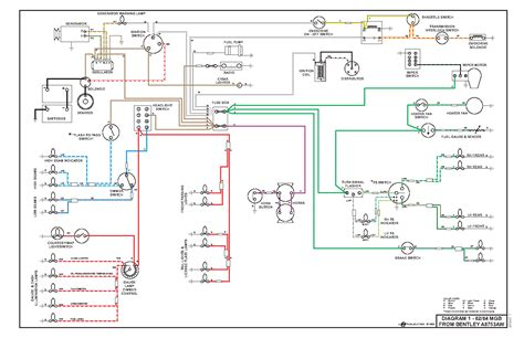 bentley mg car wiring diagrams service manual download