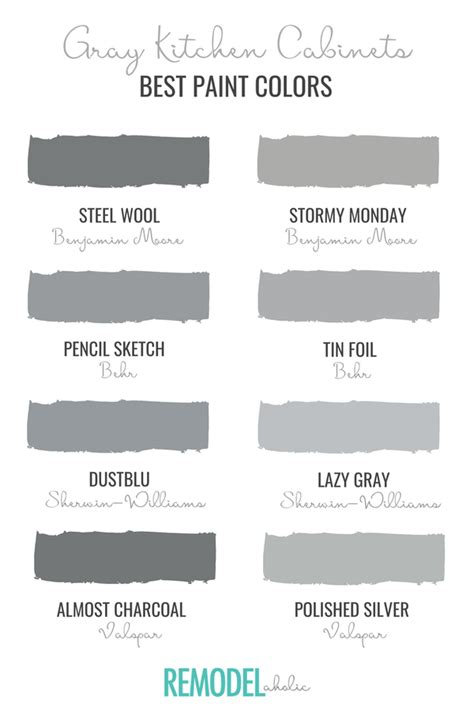 remodelaholic glamorous gray kitchen