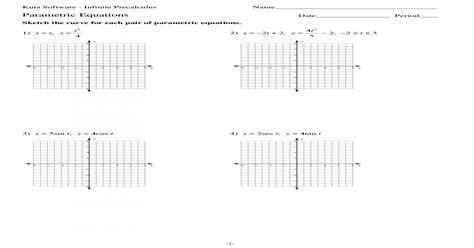 parametric equations kuta software llc parametric sheet kuta