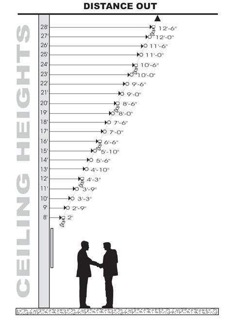 lightology art accent chart track monorail lighting