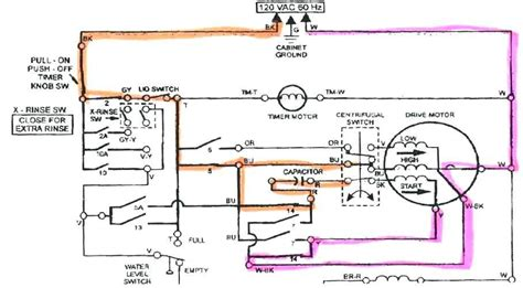 wiring diagram washing machine motor images washing machine
