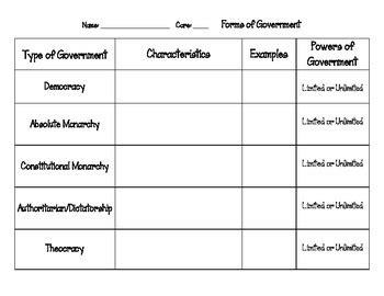 forms government heather leigh teachers pay teachers