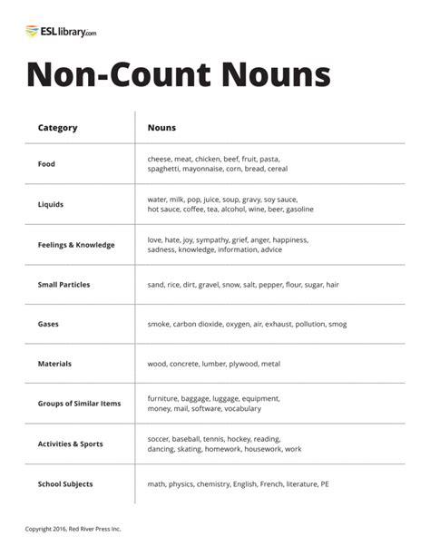 count count nouns esl library blog