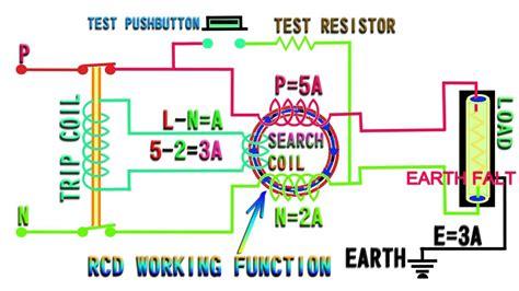 work rccb rcb working function rcb circuit diagram