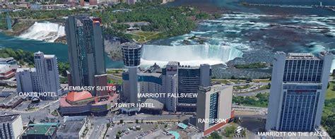 niagara falls fallsview hotels 2020