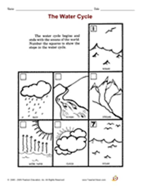 water cycle printable 1st 2nd grade teachervision