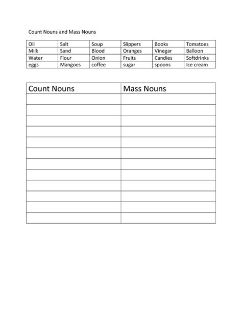 count nouns mass nouns