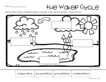 water cycle poster classroom display practice worksheets tpt
