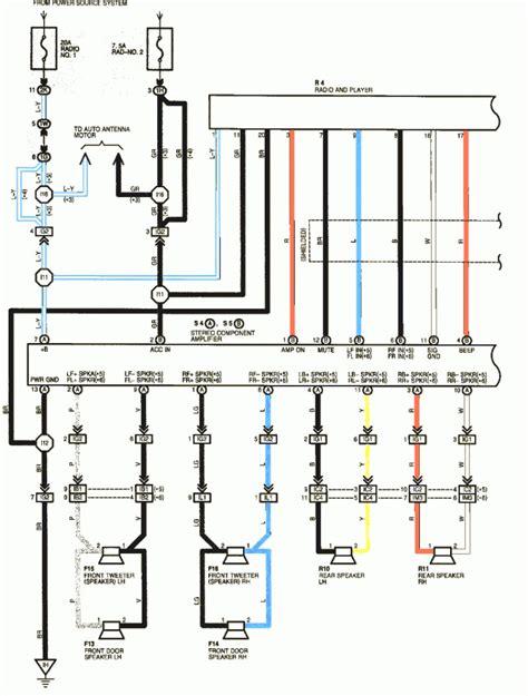 toyota jbl amplifier wiring diagram bookingritzcarltonfo