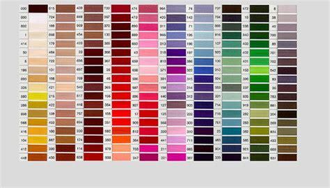 comparison asian paint berger paint dulux paint nerolac